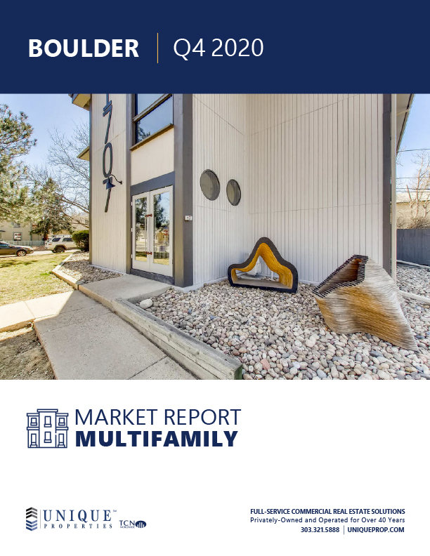 Boulder – CO-MultiFamily-Market-2021-01-12 (1)-1