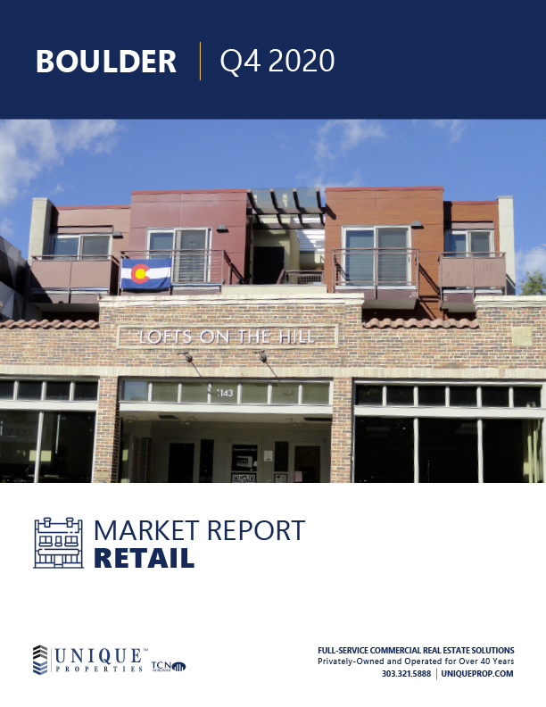 Boulder – CO-Retail-Market-2021-01-12-1
