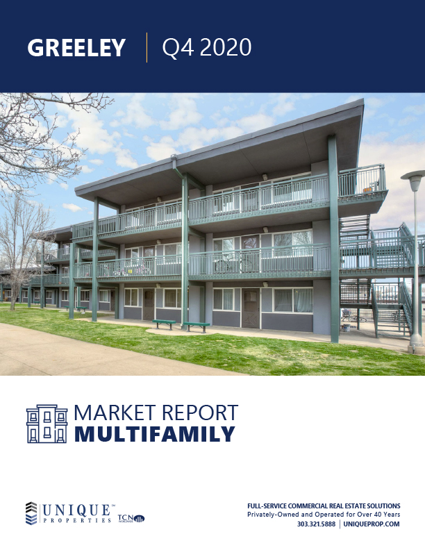 Greeley – CO-MultiFamily-Market-2021-01-12-1